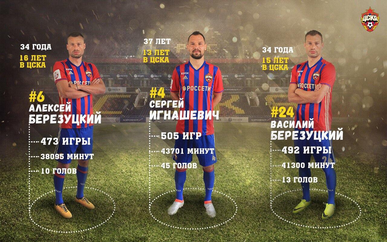 Игнашевич и братья Березуцкие продлили контракты с ПФК ЦСКА