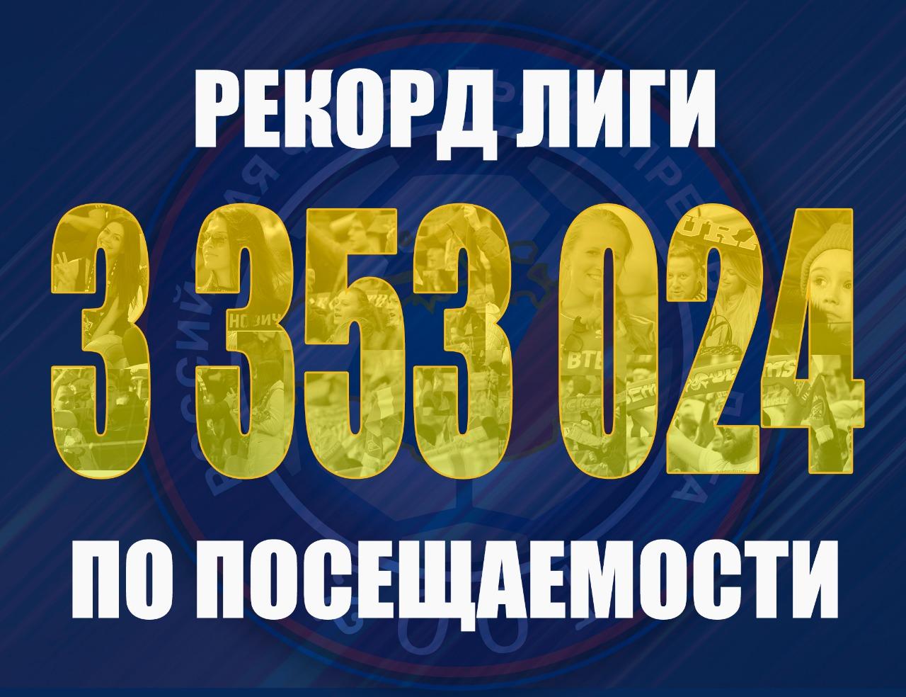 Посещаемость матчей Чемпионата сезона 2017/18 бьет рекорды