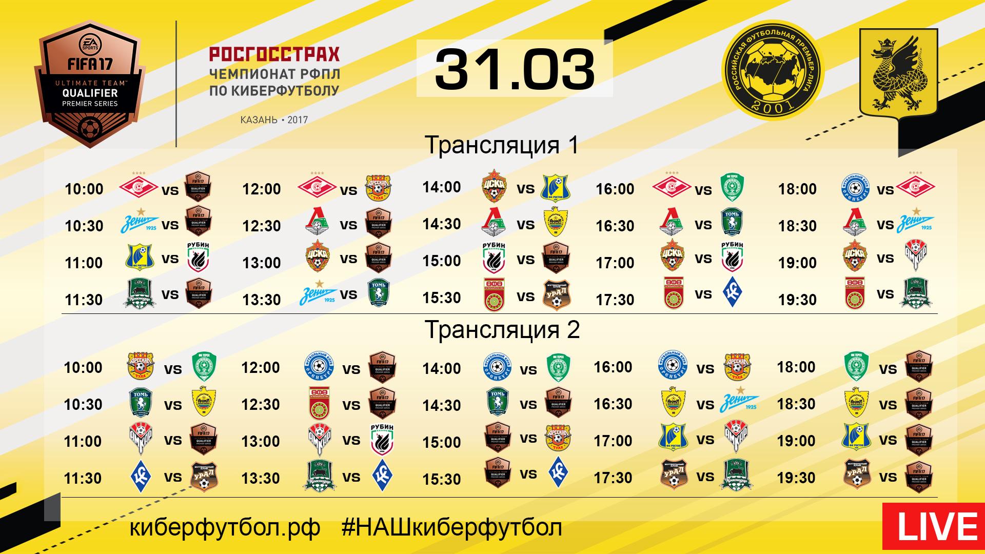 Онлайн трансляция группового этапа «РОСГОССТРАХ Чемпионата РФПЛ по киберфутболу»